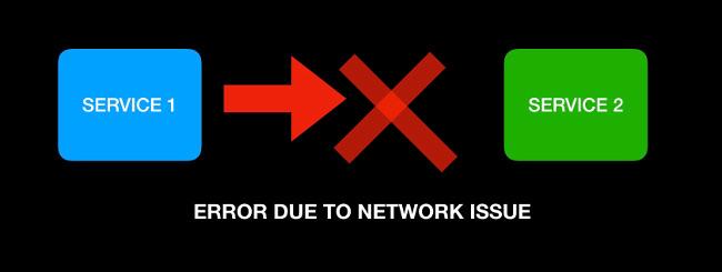 网络故障导致的故障停止行为