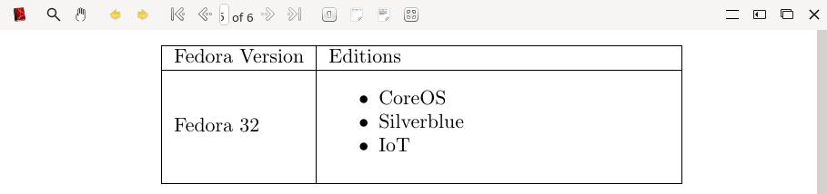 List in tabular
