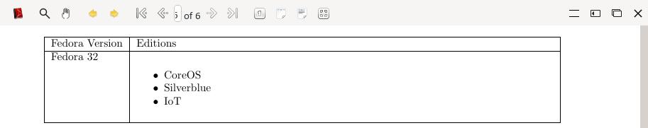 List in tabularx
