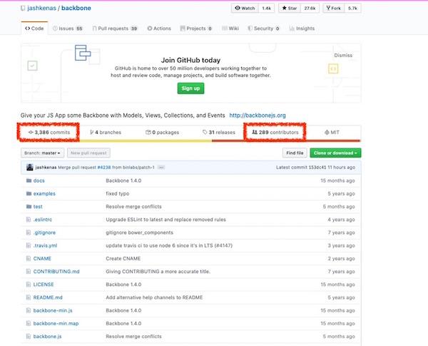 BackboneJS GitHub page