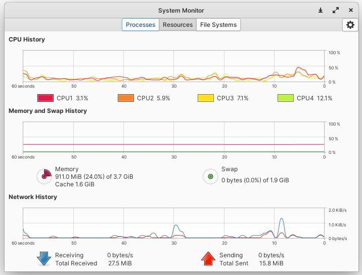 elementary OS 6 的系统性能