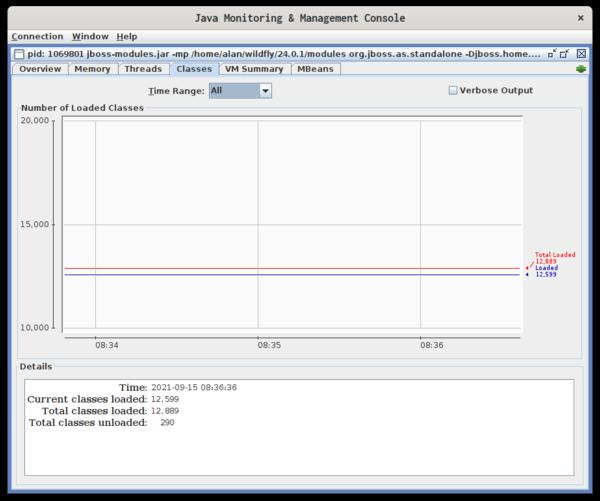jconsole 类标签显示随着时间推移加载的类数量